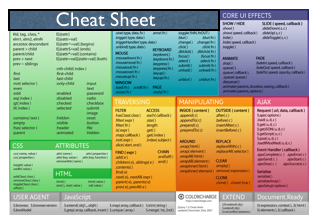 thm cheat sheet